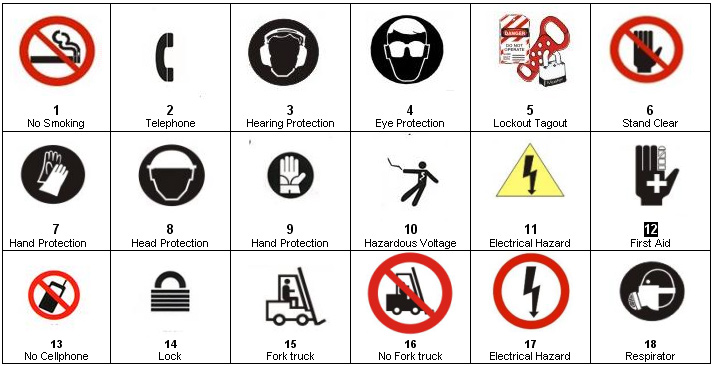 Custom Notice Safety Signs Online