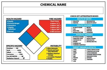 3x5 labels