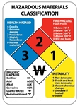 Hazardous Materials Classification Sign - Available in to sizes 11 X 8 or 14 X 10