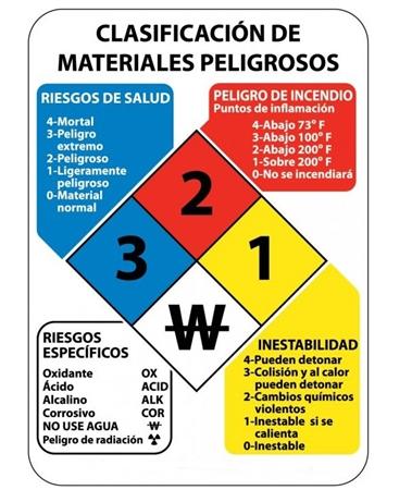 Spanish Hazardous Materials Classification Sign