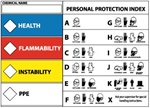 HMIS Protective Equipment Labels -  5 X 7 Individual Label or 3 X 5 Pack of 5