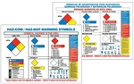HazCom/HazMat Warning Label Wall Chart - 18 X 24