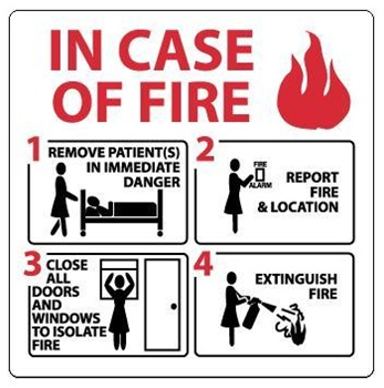 EVACUATION Sign, IN CASE OF FIRE...