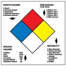 Write On Right-To-Know NFPA Classification Diamond Roll Label - 2 X 2 - 4 X 4 and 6 X 6 Paper and Vinyl Pressure Sensitive