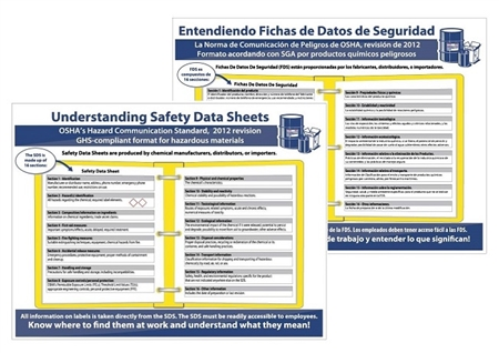 Safety Data Sheet SDS Training Poster (English or Spanish) - 24 X 18