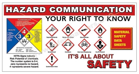 Hazcom Employee Right to Know Poster